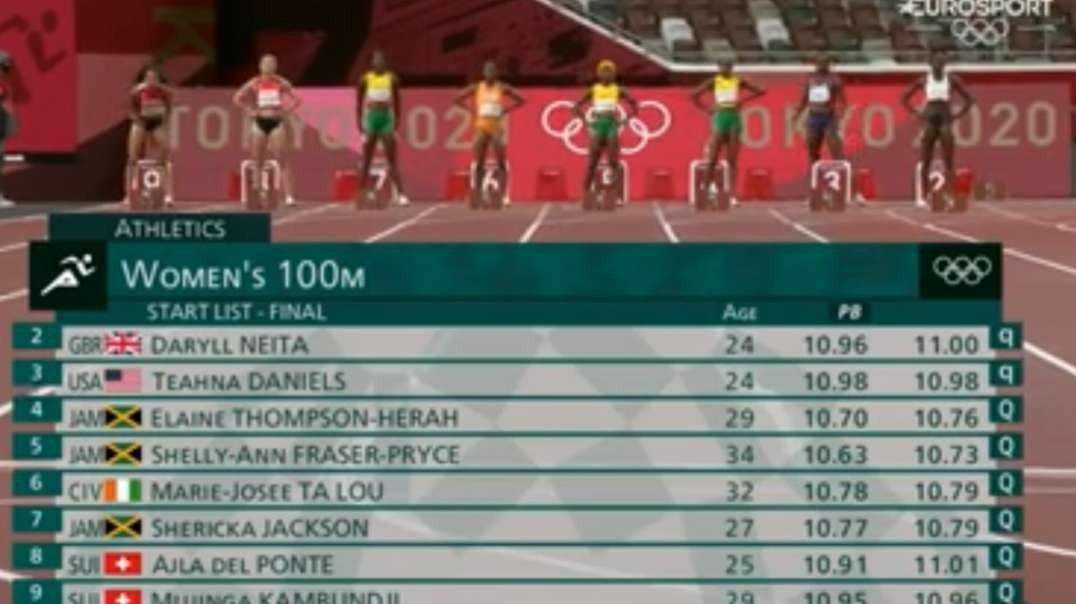 women s 100m final athletics highlights olympic games tokyo 2020